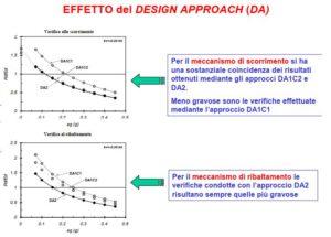 Eurocodici-EC7--19 geostru