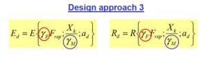 design approach 3