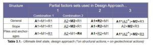 tabella eurocodici 2