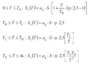 geostru formule_tc