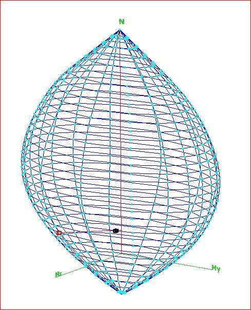 Dominio tridimensionale N-Mx-My, relativo all'espempio seguente