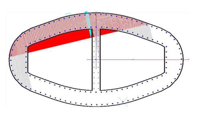 Rappresentazione grafica del risultato del calcolo